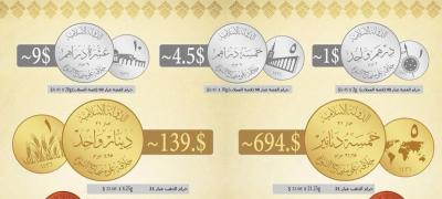 ISIS Gold currency