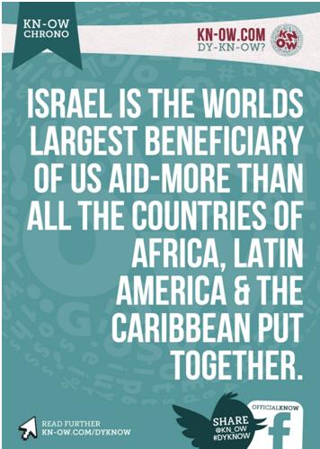 SHUT DOWN AIPAC: The Israeli Drain on US Tax Dollars