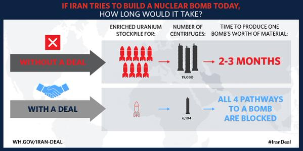 Iran Deal and the Real Deal: Israel's WMD and AIPAC