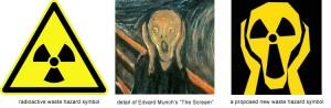 hazard-symbol-munch-scream