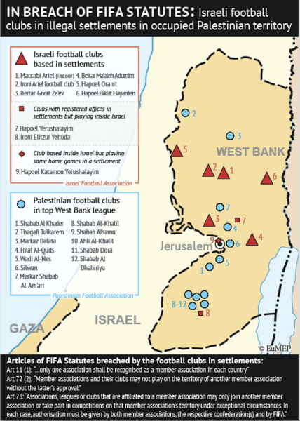 FIFA soccer teams founded in Illegal Israeli settlements