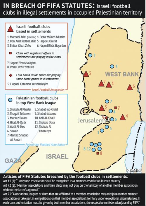 Urge FIFA to drop illegal Israeli soccer teams