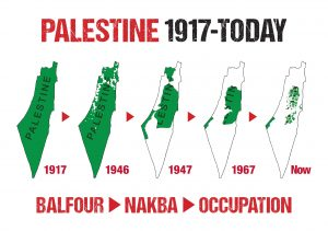 Timeline of the confiscation of Palestinian lands by Israel since 1947 and the partition by the United Nations. Photo courtesy of the Palestine Solidarity Campaign
