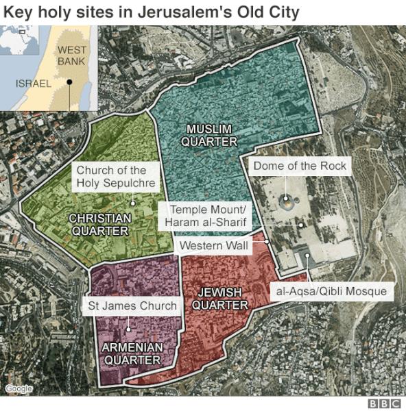 Israel's Donald John Trump Station and Wailing Walls