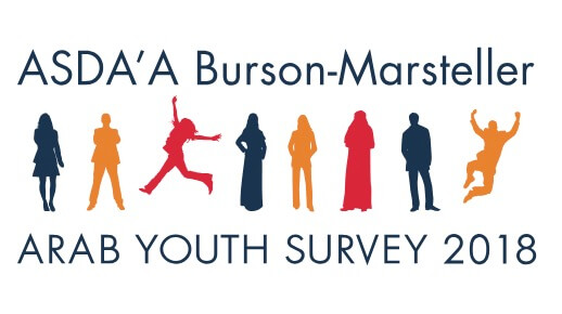 Arab Youth Survey raises some serious concerns