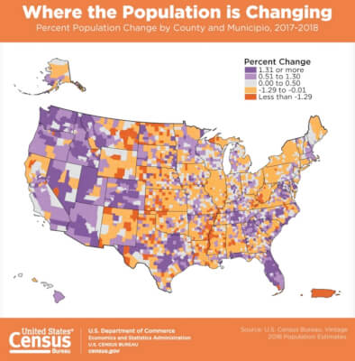 Census and (lack of) Sensibility in the way nation's manipulate population data